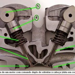 Ajuste você mesmo a folga das válvulas do motor do seu carro.
