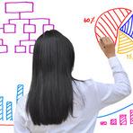 50 idéias para criar um site de sucesso