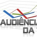 Confira a audiência da TV brasileira desta quarta (08/01/2015)
