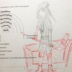 Professor termina desenhos e rabiscos que alunos fazem nas provas