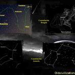 O conhecimento astronômico incrível de nossos antepassados ??remotos.