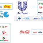 CARTA MAIOR > A concentração das empresas nas gôndolas do supermercado