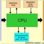 Tecnologia & Ciência - Organização de Computadores - Exercícios do 01 ao 06