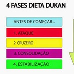 Como Fazer a Dieta Dukan e Emagrecer De Forma Duradoura