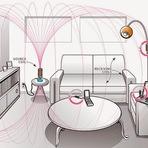 Tecnologia & Ciência - Energia elétrica sem fio diga adeus aos cabos e tomandas