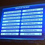 Futebol - Oitavas de Final da Liga dos Campeões vem aí; Análise e palpites