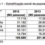 CONTROVÉRSIA > Dados apontam regressão da mobilidade social em 2013