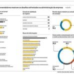 Desorganização gera prejuízo e multas para micro e pequena empresa