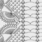Gráficos de croche para toalhas de banho
