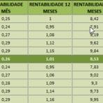 Download: Destacando uma linha com formatação condicional | ZePlanilha.com - Tutoriais, Planilhas e Dicas sobre Excel