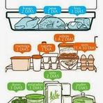 Como organizar uma geladeira da maneira correta