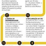 CNJ apura se desembargador de SP ajudou deputado do PSDB em ação penal