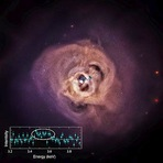 Raios-X aumentam especulação sobre matéria escura