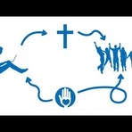 Qual a importância de uma rede social no cotidiano cristão?