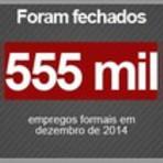Brasil perdeu 81 mil vagas de emprego formal em janeiro