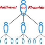 Como Diferenciar Um Esquema De Piramide De Um Negócio Multinivel