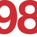 COISAS INCRÍVEIS SOBRE O ANO DE 1980