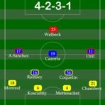 Mais organizado, Arsenal vence Manchester United e está classicado na FA Cup
