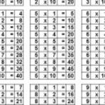 Tabuada de multiplicação para estudar
