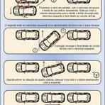 Internacional - Dicas para ser aprovado no exame de direção