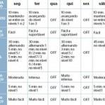 Lista de exercícios de academia para mulheres