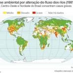 40% das reservas hídricas do mundo podem encolher até 2030