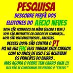 Pesquisa descobre perfil dos eleitores de Aécio Neves do PSDB