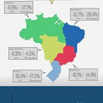 """IBGE derruba a tese preconceituosa de que """"pobres fazem filhos para conseguir bolsa família"""""""