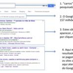 Quais os Principais Fatores de Rankeamento do Google