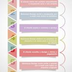 Infográficos, saiba mais sobre infográficos e infografia.