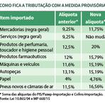 PIS/COFINS: Receita explica que não houve aumento com MP da PIS/Cofins