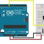 Interfaces de comunicação OneWire, SPI e I2C
