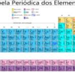 Tabela periódica em pdf