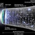 Espaço - Cientistas em novo modelo diz que big bang nunca ocorreu