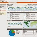 Negócios & Marketing - Os visitantes se envolvem com seu website?