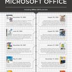 Softwares - Conheça um pouco da história do Microsoft Office
