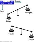 Como funciona o Forex – Conceitos básicos