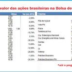 """Contra a Petrobras, O Globo faz matéria """"da semana passada"""". É o """"irrealtime"""""""