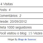 Gadget de Status do Blog