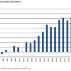 Qual é o impacto da alta dos juros na dívida pública e na vida das pessoas?