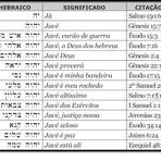 Os nomes de Deus no AT – YHWH
