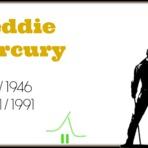 Arte & Cultura -  24 anos sem Freddie Mercury; ouça sua voz isolada em 15 clássicos do Queen
