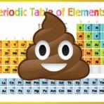 Existe uma piada escondida na Tabela Periódica