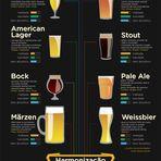 Cerveja e seus misterios