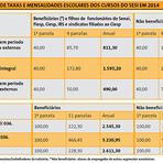 Modelo de Skaf, Sesi cobra até R$ 6,5 mil/ano por aluno