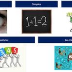 Definição de Estratégias colaborativas com o Strategy Model Canvas