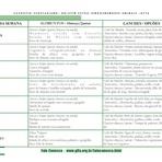 Sugestão de Cardápio Vegetariano para a Semana!