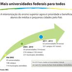 Educação - O presidente que abriu a porta das universidades para milhões de brasileiros