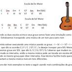 Música - Como fazer a transposição de uma música
