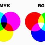 Curiosidades - Por que a junção de todas as cores é o branco e não o preto?